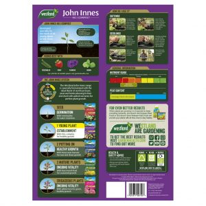 john innes no1 young plant compost back of pack