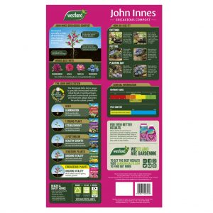 Westland John Innes Ericaceous Compost back of pack