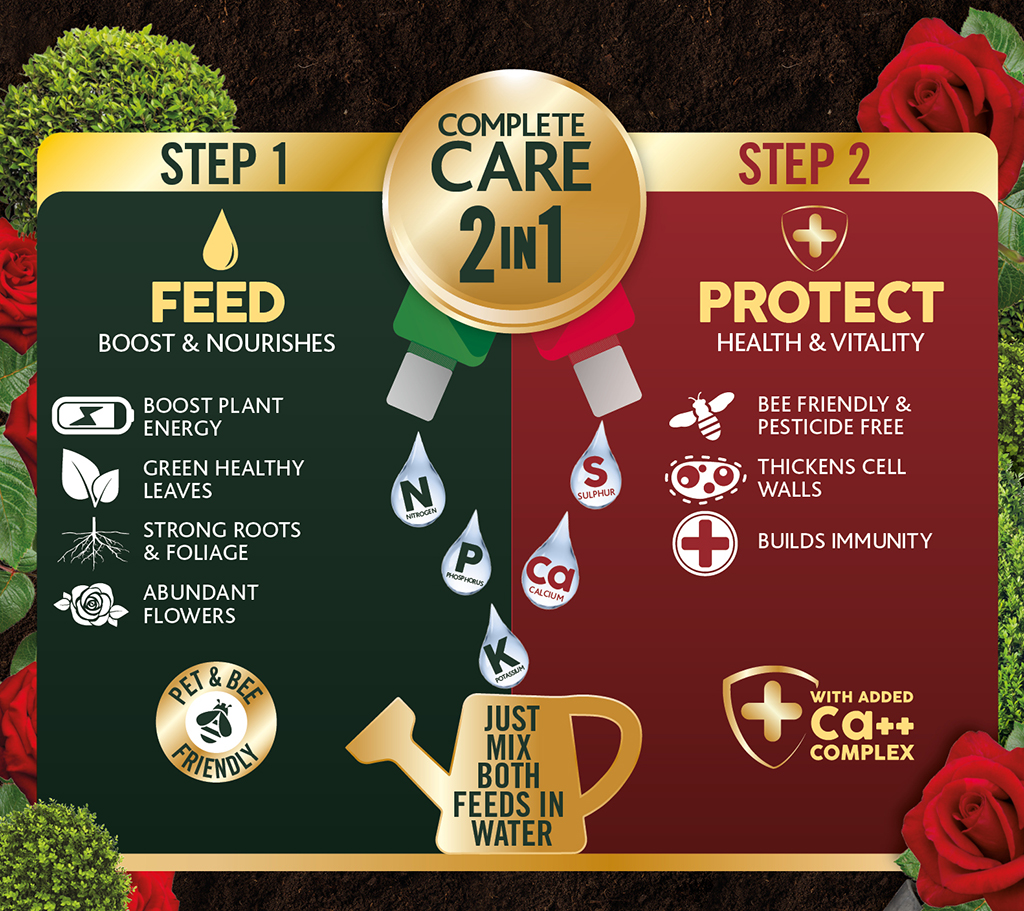 feed & protect why use