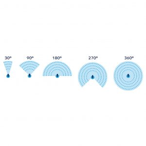 Flopro Professional rotating spray patterns